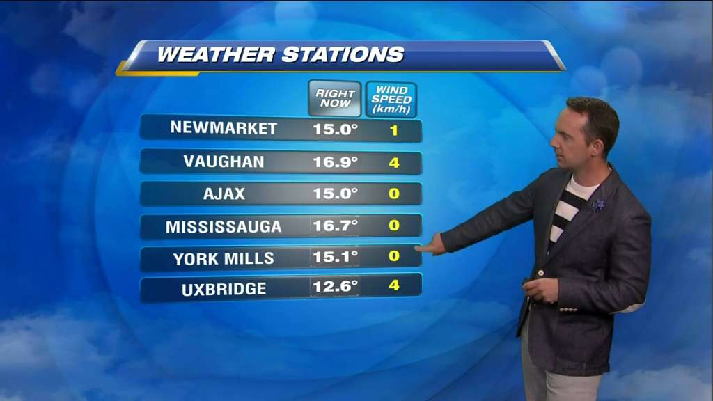 Morning Weather Webcast: July 16, 2014