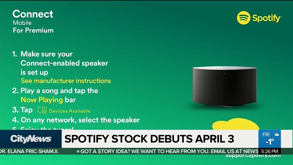 Spotify Stock Latest News Images And Photos Crypticimages